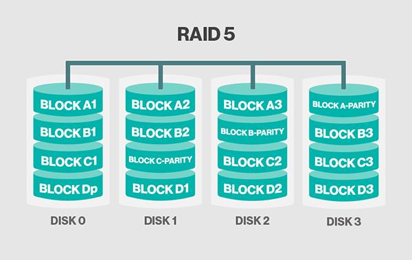 storage_raid_05