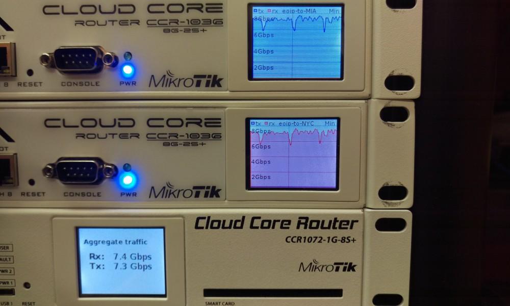 تصویر از چگونه از تنظیمات روتربردهای میکروتیک پشتیبان گیری کنیم؟