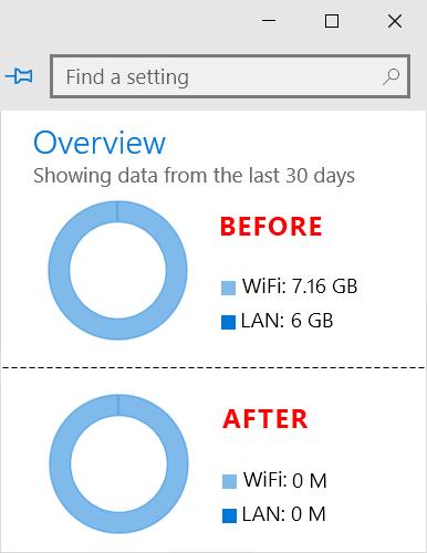 تصویر از نحوه ریست شدن Data Usage  در ویندوز ۱۰