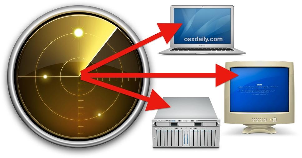 تصویر از اسکن پورت های باز شبکه با استفاده از Advanced Port Scanner