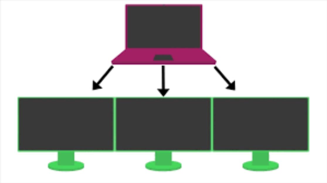 تصویر از چگونه لپ تاپ خود را به طور هم زمان به چند مانیتور متصل کنیم