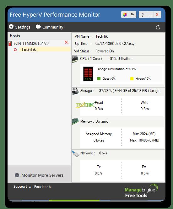 Hyper-V-Performance-Monitor