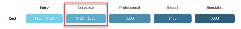 ۱ - CCNA Exam Cost