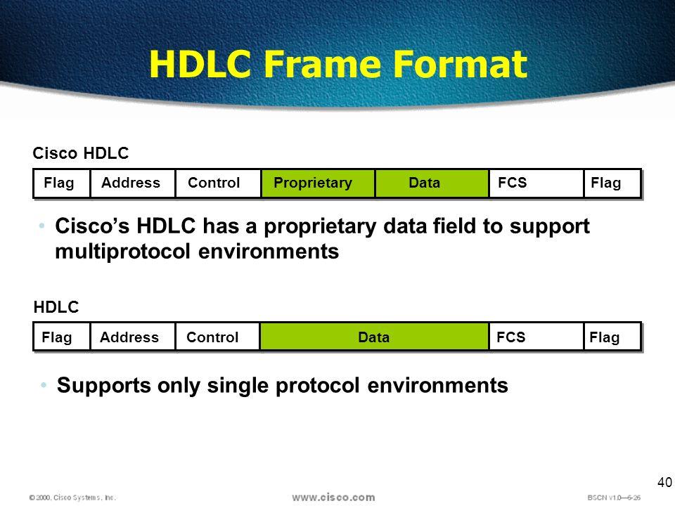 پروتکل HDLC