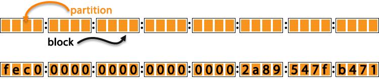 IPv6-01