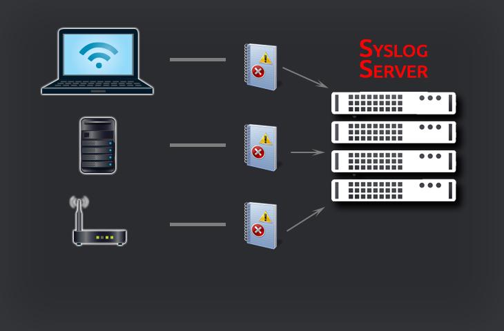 تصویر از ارسال log های میکروتیک به syslog سرور