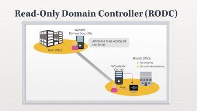 تصویر از راه اندازی RODC (Read-only Domain Controller) در سایت های از راه دور