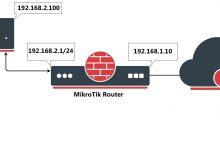 تصویر از اتصال شبکه داخلی به اینترنت با استفاده از روتر میکروتیک