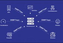 تصویر از فعال سازی SNMP در میکروتیک
